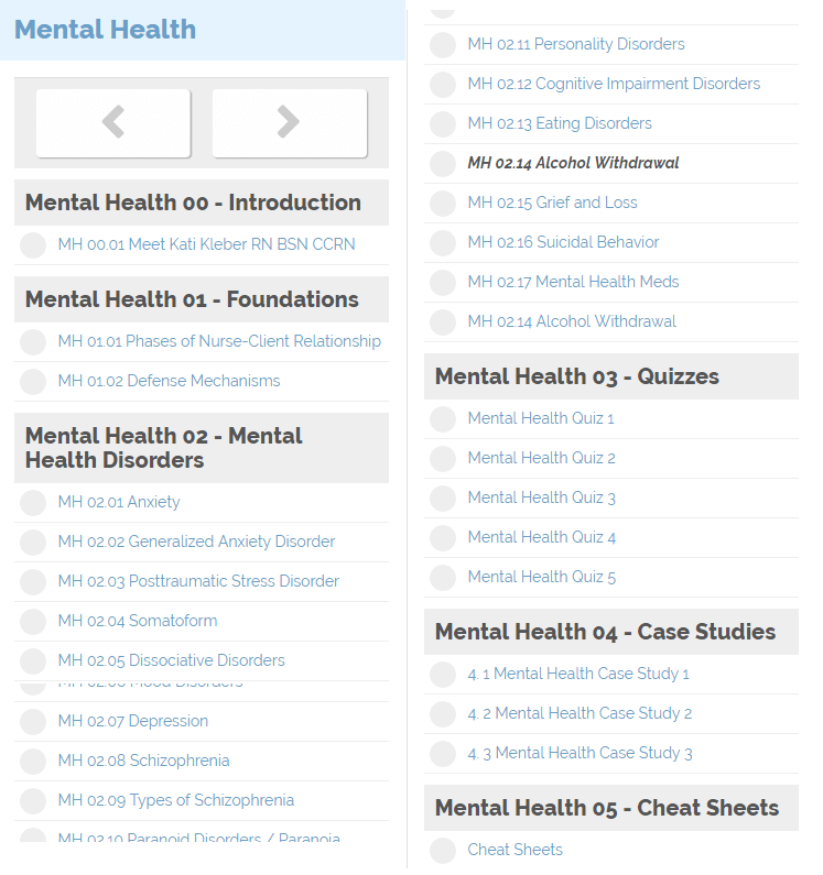 List of modules in the mental health NCLEX course.