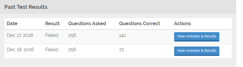 A log of my test results. Each test took me to 256 questions.