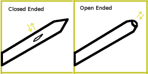 A sketch demonstration of the difference between an open and closed-ended PICC